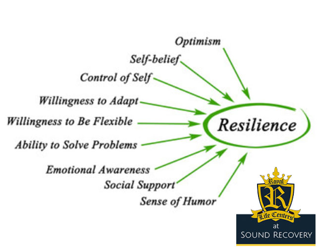 resilience - recovery - addiction recovery